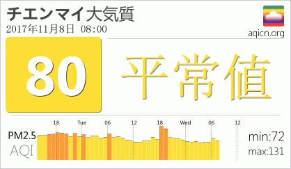 チェンマイの大気汚染